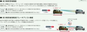 ワゴンR_安全2