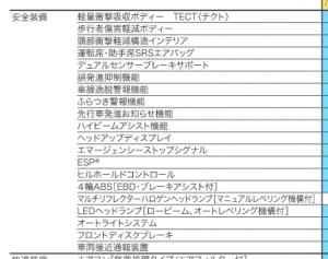 ワゴンR_安全4